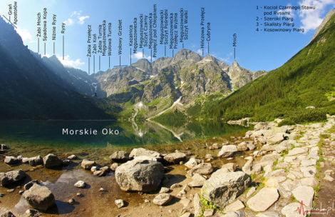 Tatromaniak uczy: opisane panoramy tatrzańskie