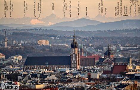 Widok na Tatry z Krakowa – opisana panorama