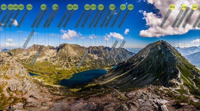 Panorama 360° ze Szpiglasowego Wierchu – podpisane szczyty