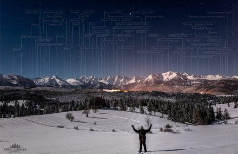 Tatry w czasie pełni Księżyca – opisana panorama