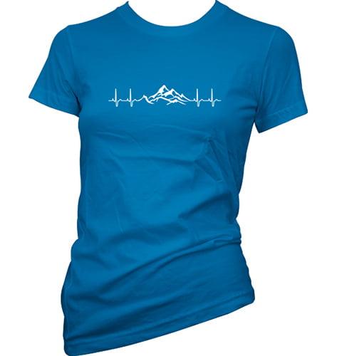 Górskie EKG