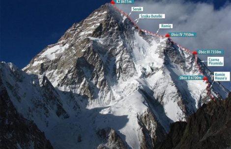 Alex Txikon chce dotrzeć na Ramię K2! Zimą nie dokonał tego jeszcze nikt