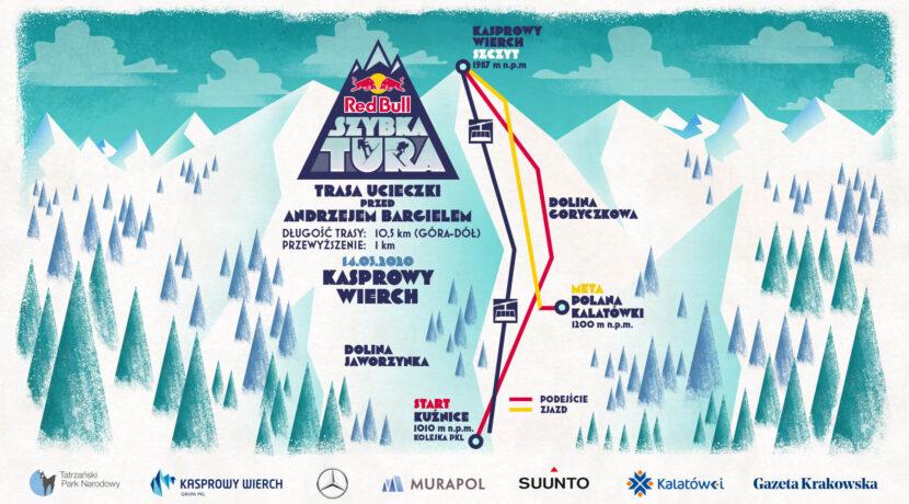 Będą uciekać przed Andrzejem Bargielem! Pierwsza taka impreza skiturowa na Kasprowym Wierchu